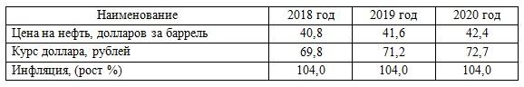 Налоги и льготы: главное из Налоговой политики Татарстана до 2021 года