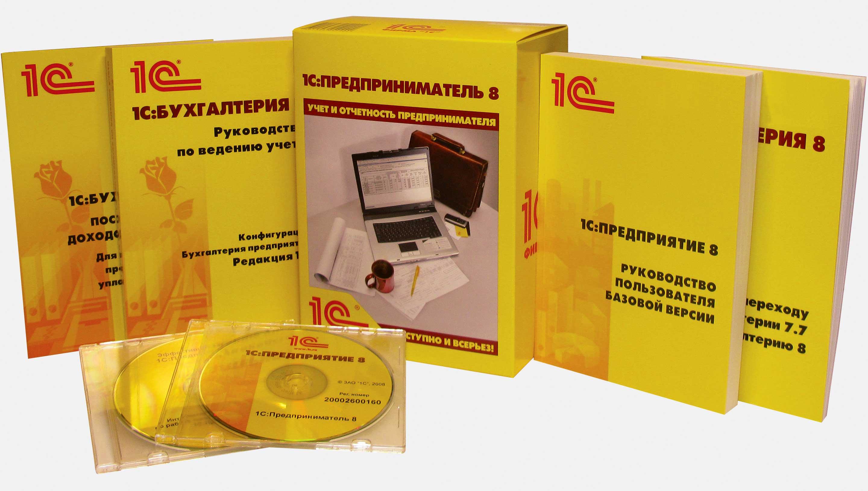 Программа для управления производственным предприятием