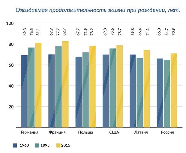 «Старушка, я в печали»: Россия стремительно теряет трудоспособное население