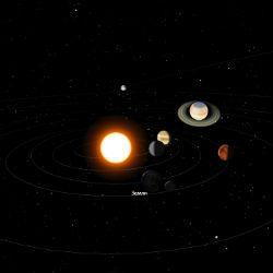 3 мая татарстанцы смогут увидеть мини-парад планет