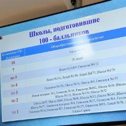 В Казани назвали школы, подготовившие больше всего 100-балльников по ЕГЭ