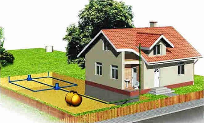 Локальная канализация и её установка